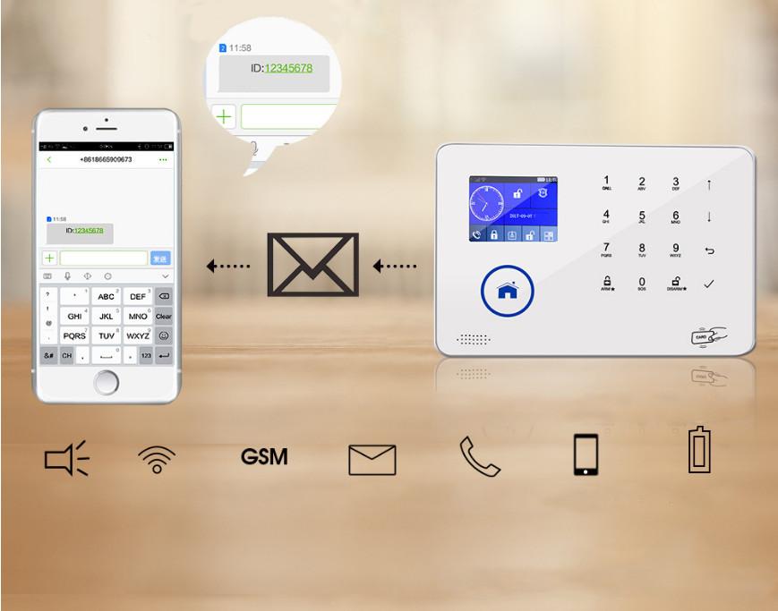 HT-GSM5